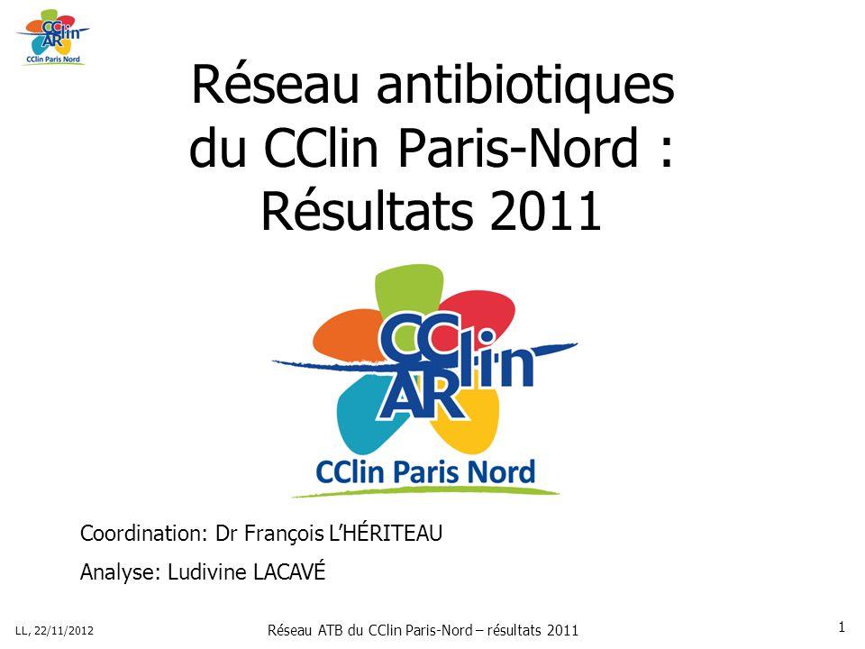 Réseau ATB du CClin Paris-Nord – résultats 2011 LL, 22/11/2012 1 Réseau antibiotiques du CClin Paris-Nord : Résultats 2011 Coordination: Dr François LHÉRITEAU Analyse: Ludivine LACAVÉ
