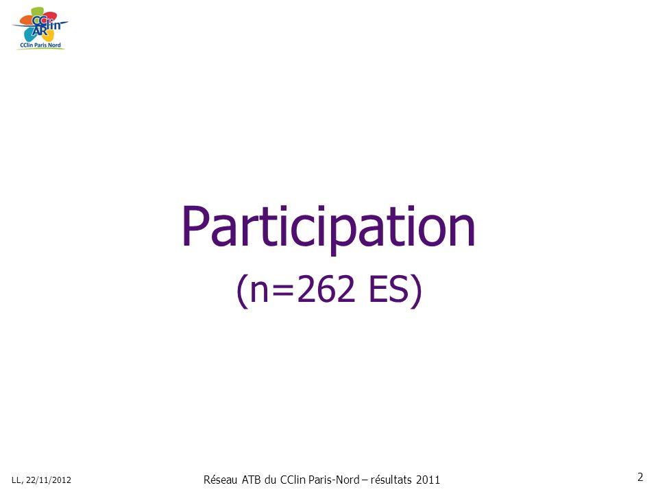 Réseau ATB du CClin Paris-Nord – résultats 2011 LL, 22/11/2012 2 Participation (n=262 ES)