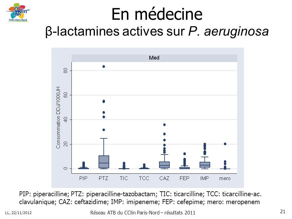 Réseau ATB du CClin Paris-Nord – résultats 2011 LL, 22/11/2012 21 En médecine β-lactamines actives sur P.