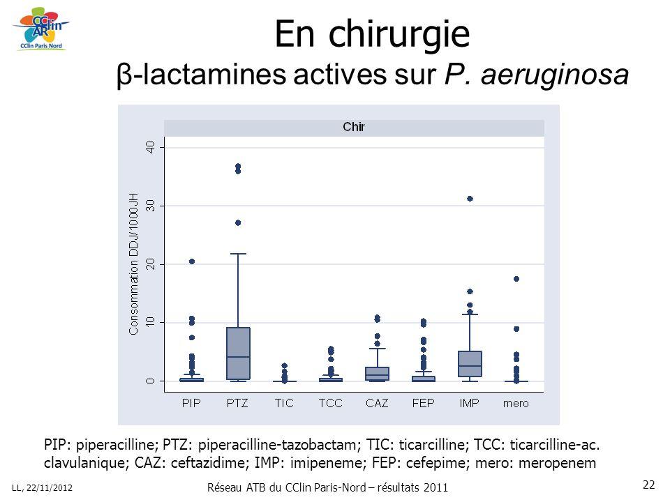 Réseau ATB du CClin Paris-Nord – résultats 2011 LL, 22/11/2012 22 En chirurgie β-lactamines actives sur P.