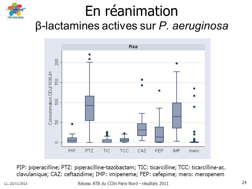 Réseau ATB du CClin Paris-Nord – résultats 2011 LL, 22/11/2012 24 En réanimation β-lactamines actives sur P.