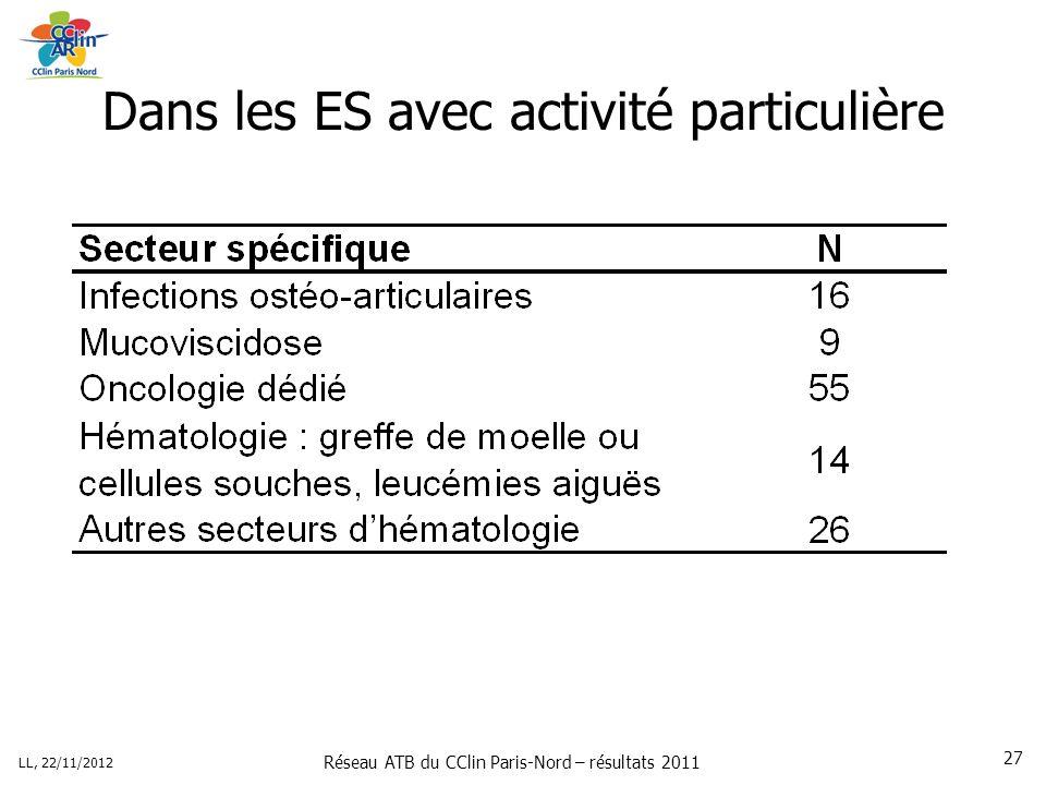 Réseau ATB du CClin Paris-Nord – résultats 2011 LL, 22/11/2012 27 Dans les ES avec activité particulière