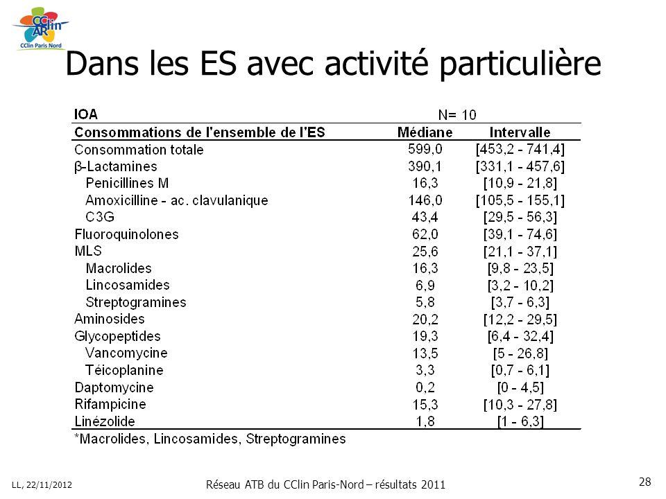 Réseau ATB du CClin Paris-Nord – résultats 2011 LL, 22/11/2012 28 Dans les ES avec activité particulière