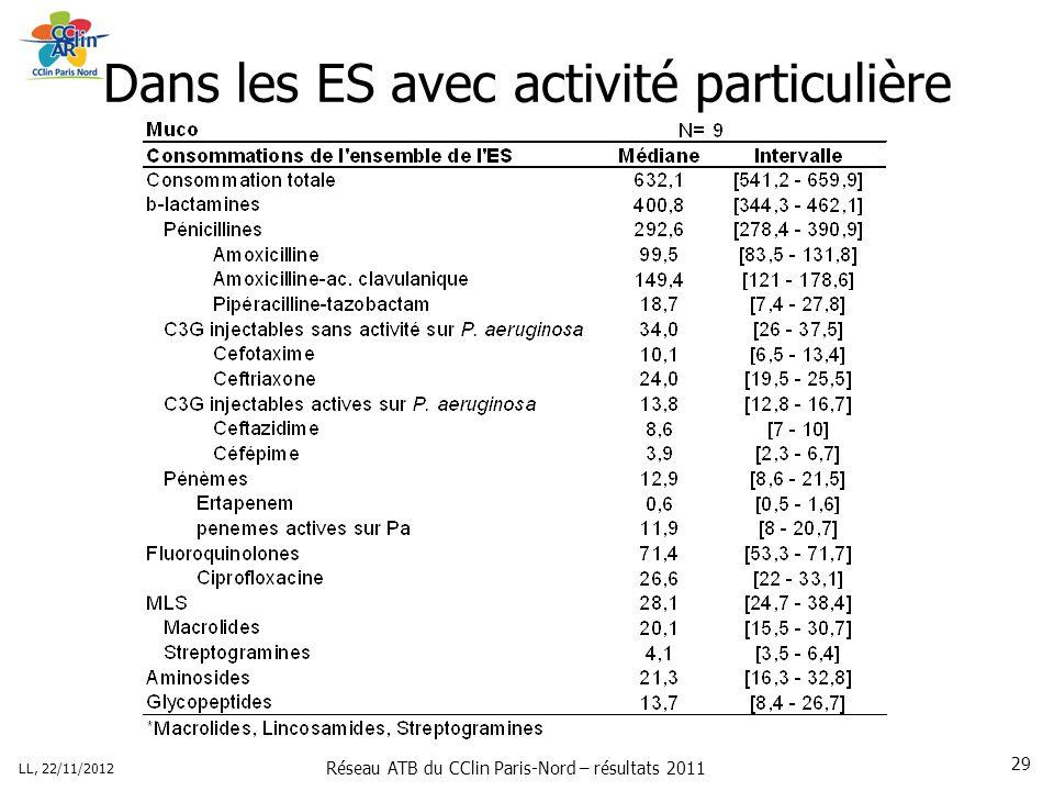 Réseau ATB du CClin Paris-Nord – résultats 2011 LL, 22/11/2012 29 Dans les ES avec activité particulière