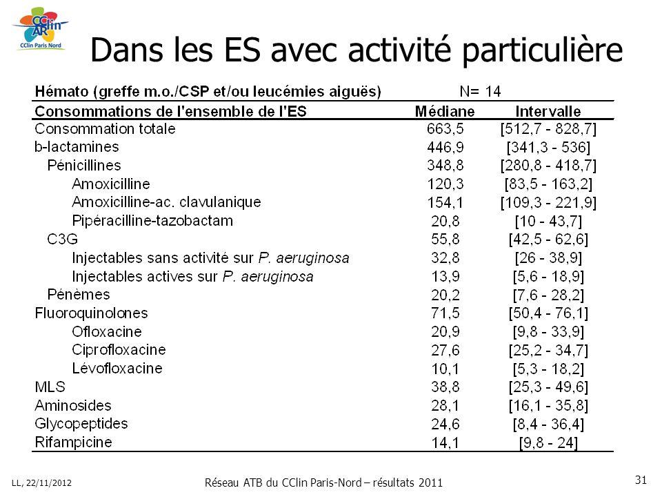 Réseau ATB du CClin Paris-Nord – résultats 2011 LL, 22/11/2012 31 Dans les ES avec activité particulière