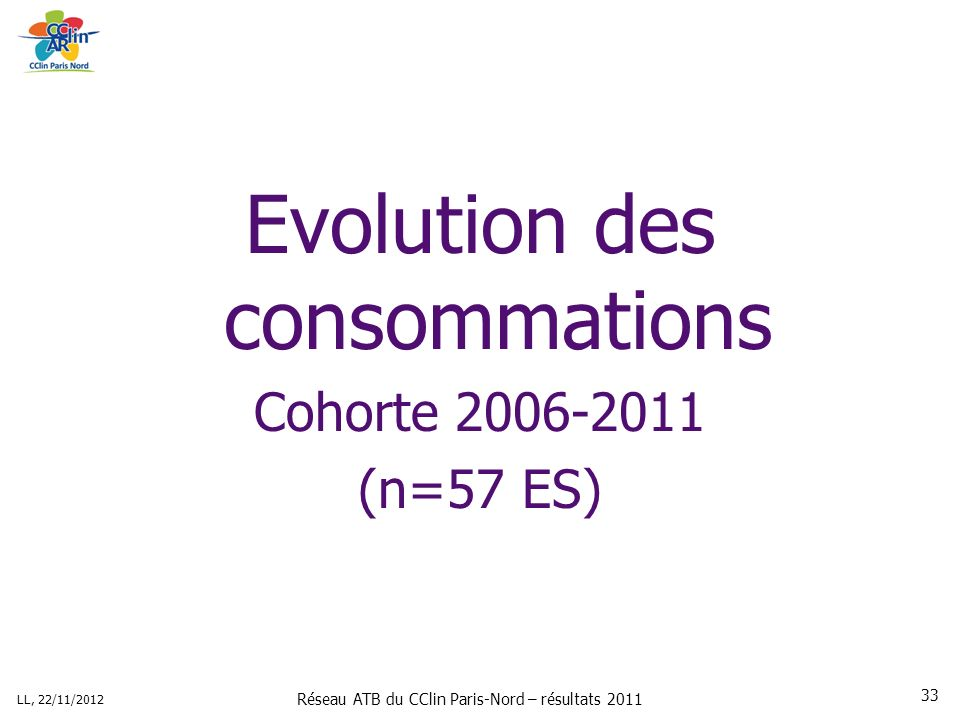 Réseau ATB du CClin Paris-Nord – résultats 2011 LL, 22/11/2012 33 Evolution des consommations Cohorte 2006-2011 (n=57 ES)