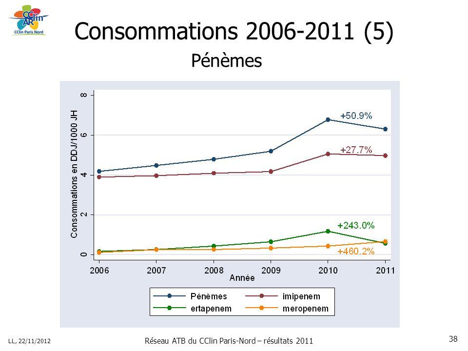 Réseau ATB du CClin Paris-Nord – résultats 2011 LL, 22/11/2012 38 Consommations 2006-2011 (5) Pénèmes
