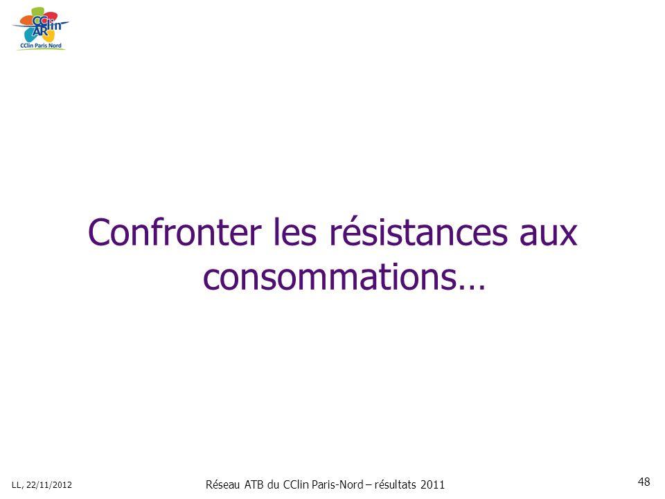 Réseau ATB du CClin Paris-Nord – résultats 2011 LL, 22/11/2012 48 Confronter les résistances aux consommations…