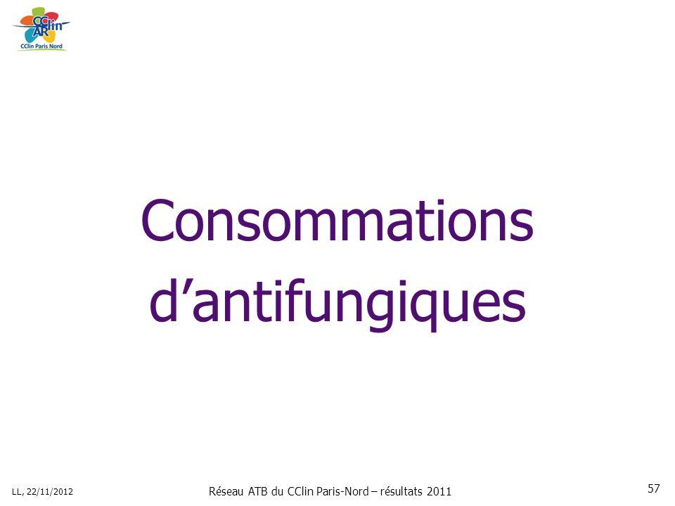 Réseau ATB du CClin Paris-Nord – résultats 2011 LL, 22/11/2012 57 Consommations dantifungiques