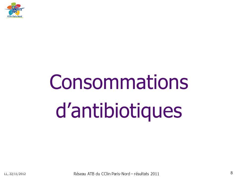 Réseau ATB du CClin Paris-Nord – résultats 2011 LL, 22/11/2012 8 Consommations dantibiotiques