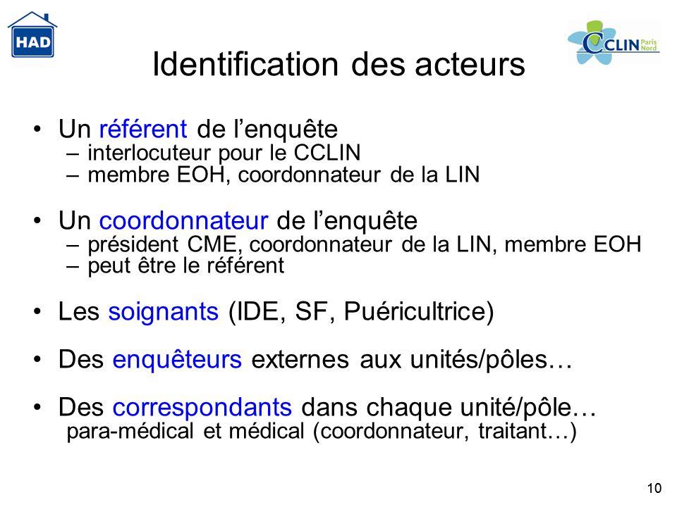 10 Identification des acteurs Un référent de lenquête –interlocuteur pour le CCLIN –membre EOH, coordonnateur de la LIN Un coordonnateur de lenquête –