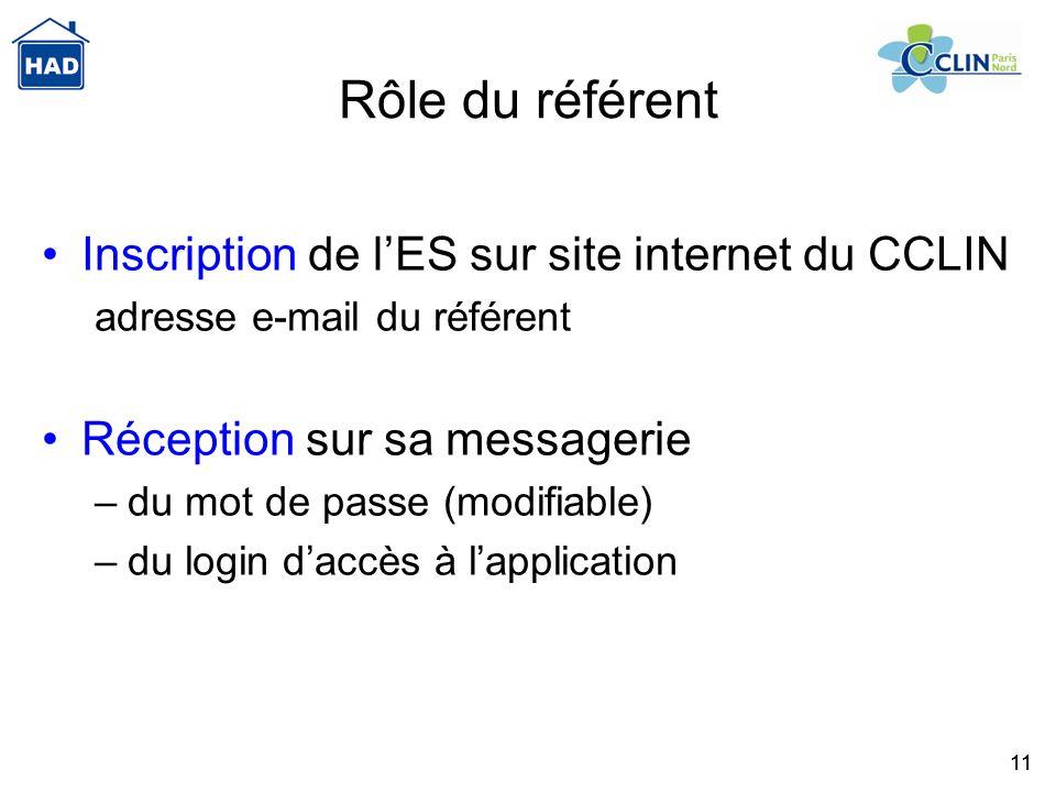11 Rôle du référent Inscription de lES sur site internet du CCLIN adresse e-mail du référent Réception sur sa messagerie –du mot de passe (modifiable)