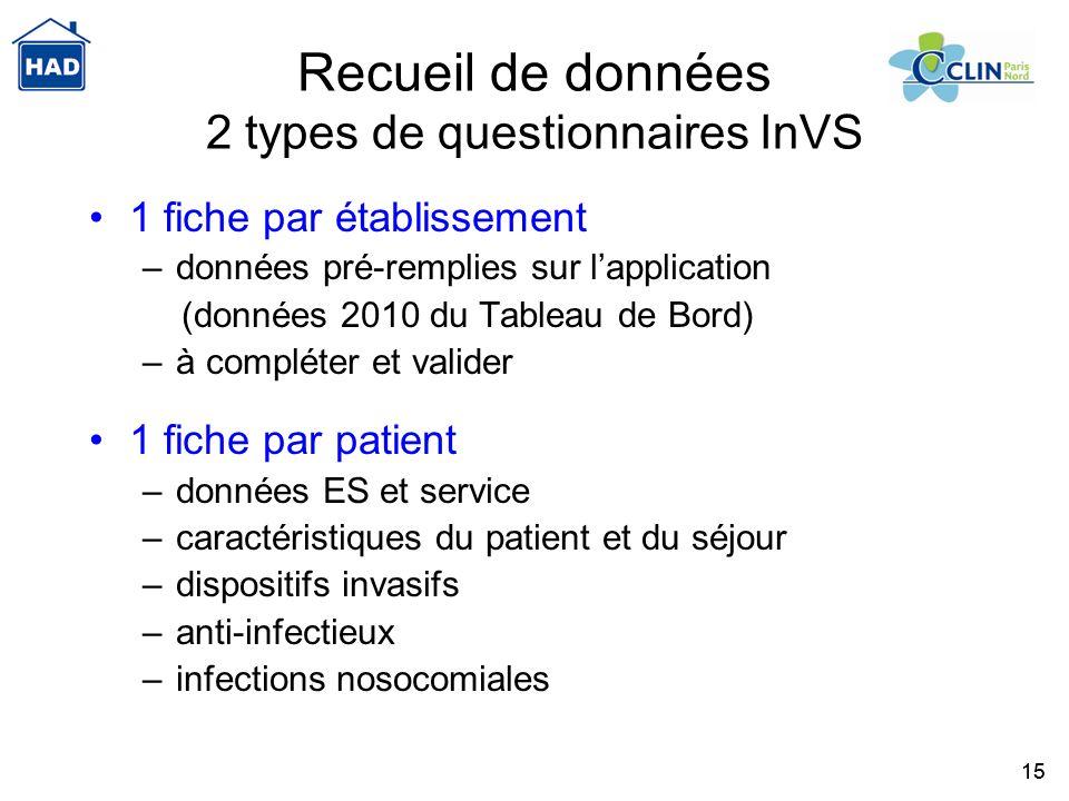 15 Recueil de données 2 types de questionnaires InVS 1 fiche par établissement –données pré-remplies sur lapplication (données 2010 du Tableau de Bord