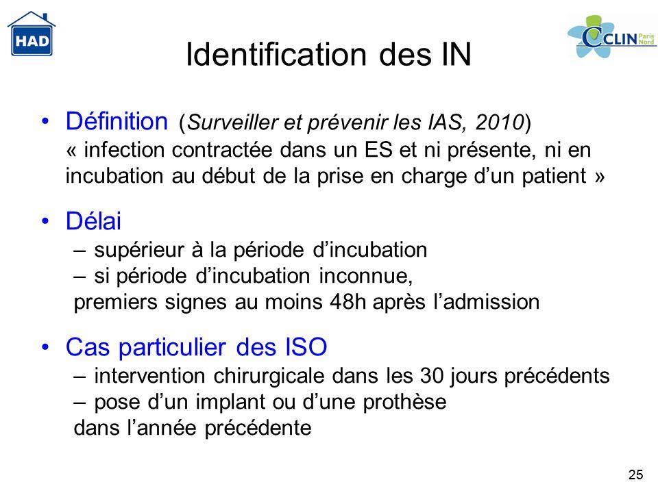 25 Identification des IN Définition (Surveiller et prévenir les IAS, 2010) « infection contractée dans un ES et ni présente, ni en incubation au début