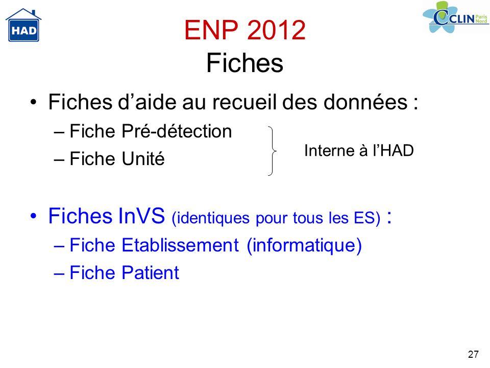 27 ENP 2012 Fiches Fiches daide au recueil des données : –Fiche Pré-détection –Fiche Unité Fiches InVS (identiques pour tous les ES) : –Fiche Etabliss