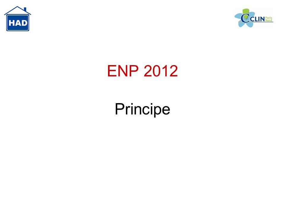 ENP 2012 Principe
