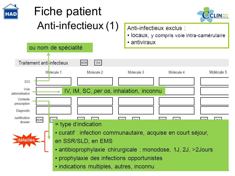 35 Fiche patient Anti-infectieux (1) Anti-infectieux exclus : locaux, y compris voie intra-camérulaire antiviraux ou nom de spécialité IV, IM, SC, per