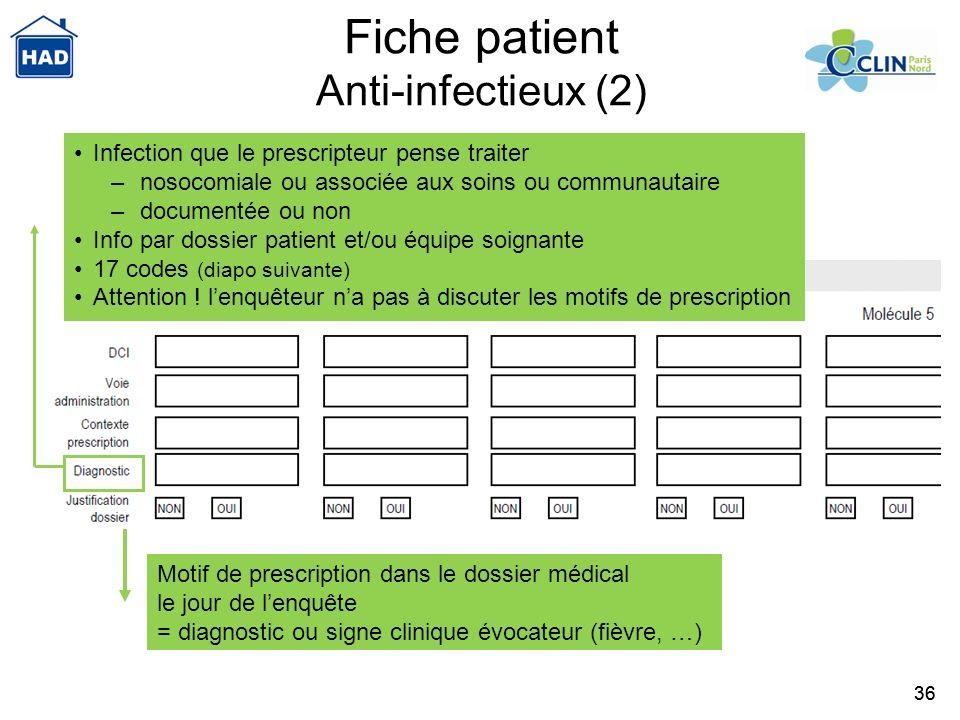 36 Fiche patient Anti-infectieux (2) Motif de prescription dans le dossier médical le jour de lenquête = diagnostic ou signe clinique évocateur (fièvr