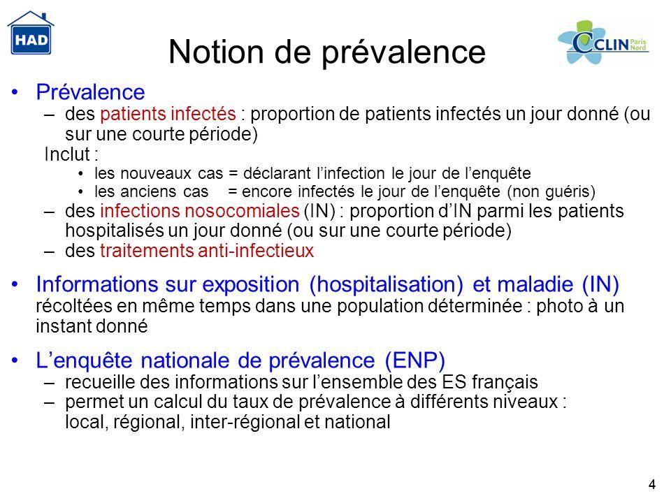 44 Notion de prévalence Prévalence –des patients infectés : proportion de patients infectés un jour donné (ou sur une courte période) Inclut : les nou