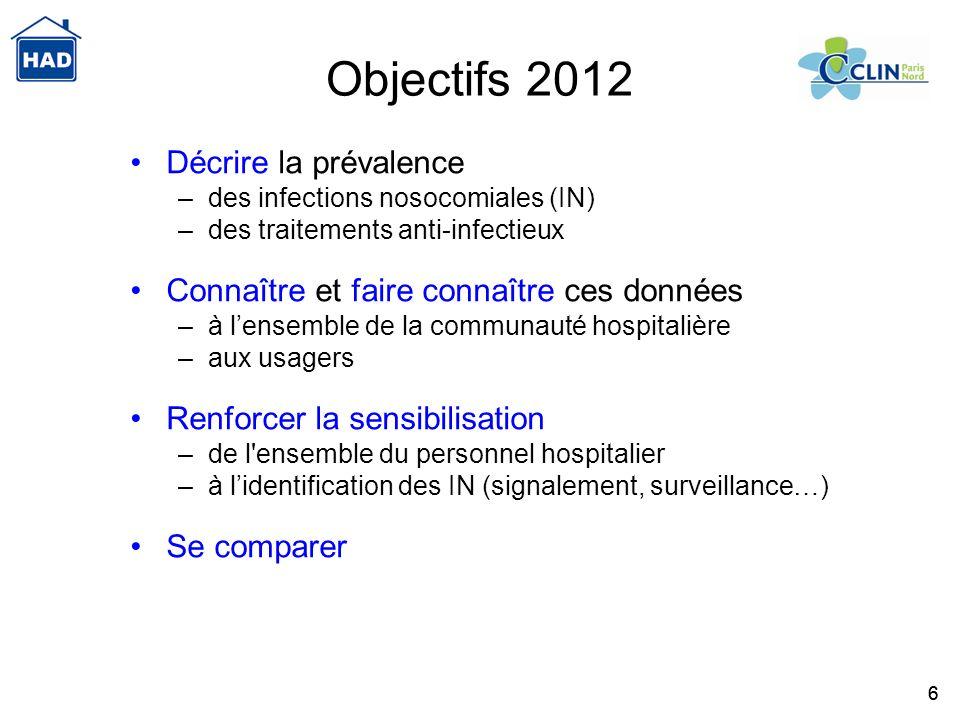 66 Objectifs 2012 Décrire la prévalence –des infections nosocomiales (IN) –des traitements anti-infectieux Connaître et faire connaître ces données –à