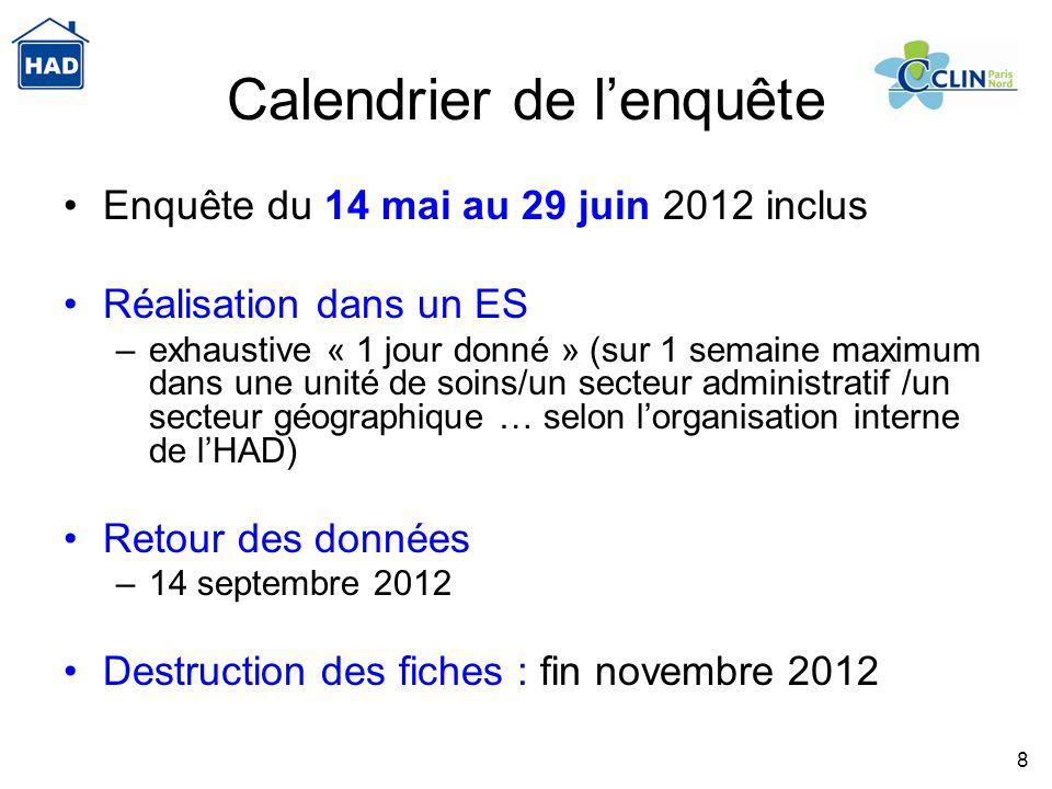 8 Calendrier de lenquête Enquête du 14 mai au 29 juin 2012 inclus Réalisation dans un ES –exhaustive « 1 jour donné » (sur 1 semaine maximum dans une