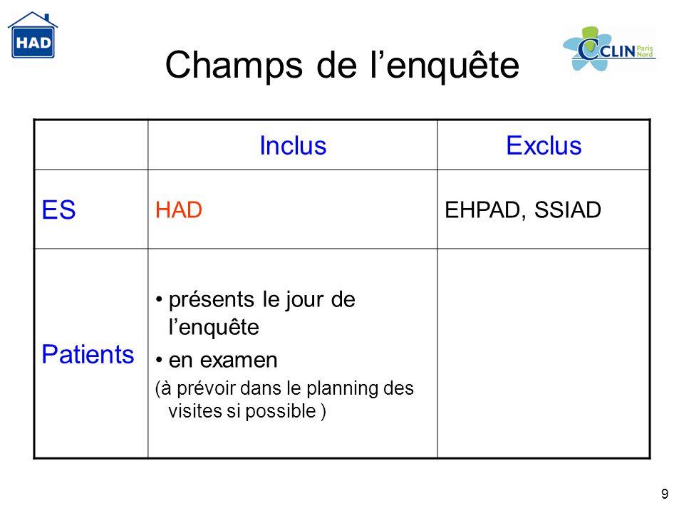 9 Champs de lenquête InclusExclus ES HADEHPAD, SSIAD Patients présents le jour de lenquête en examen (à prévoir dans le planning des visites si possib