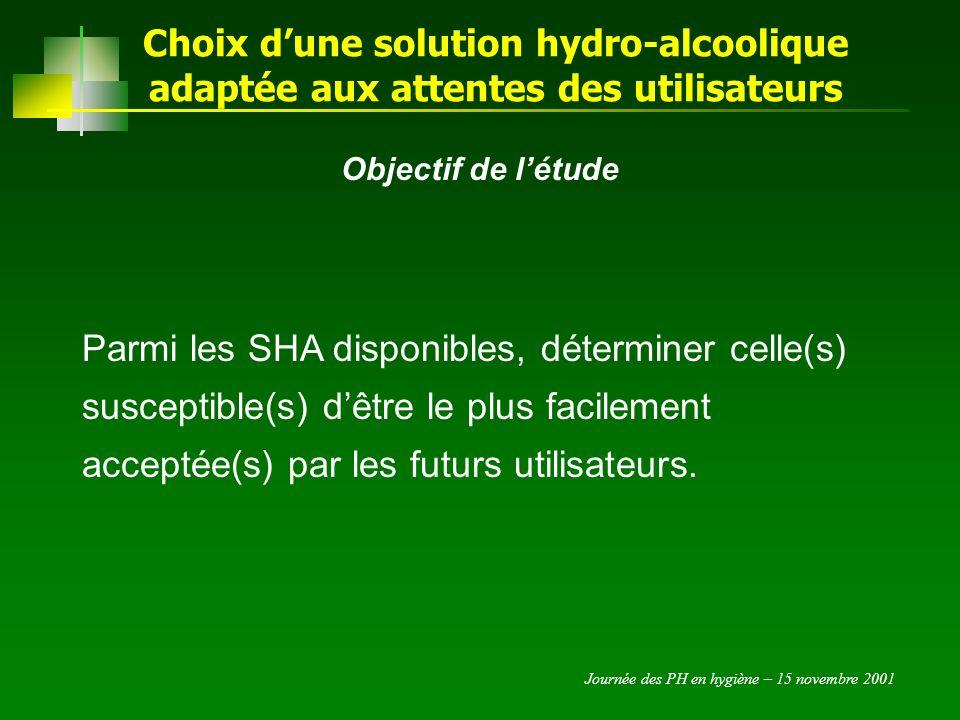 Journée des PH en hygiène – 15 novembre 2001 Choix dune solution hydro-alcoolique adaptée aux attentes des utilisateurs Objectif de létude Parmi les SHA disponibles, déterminer celle(s) susceptible(s) dêtre le plus facilement acceptée(s) par les futurs utilisateurs.