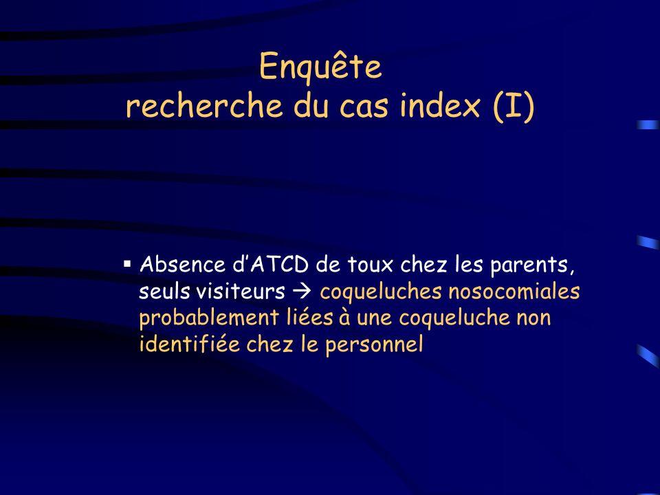 Enquête recherche du cas index (I) Absence dATCD de toux chez les parents, seuls visiteurs coqueluches nosocomiales probablement liées à une coqueluche non identifiée chez le personnel