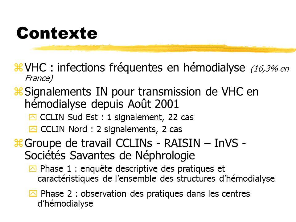 Contexte zVHC : infections fréquentes en hémodialyse (16,3% en France) zSignalements IN pour transmission de VHC en hémodialyse depuis Août 2001 y CCL
