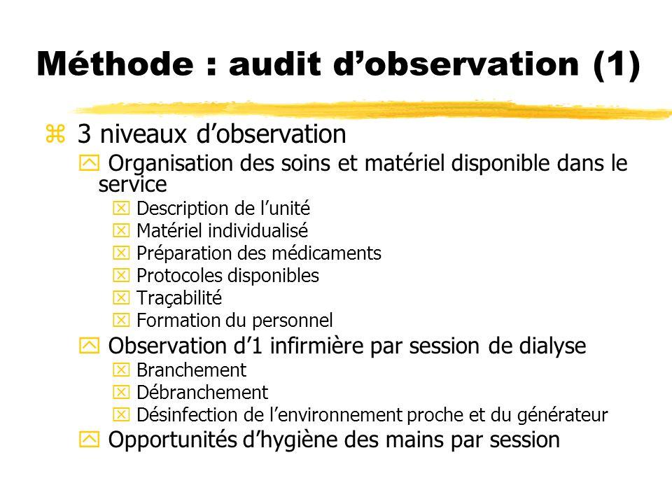 Méthode : audit dobservation (1) z 3 niveaux dobservation y Organisation des soins et matériel disponible dans le service x Description de lunité x Ma