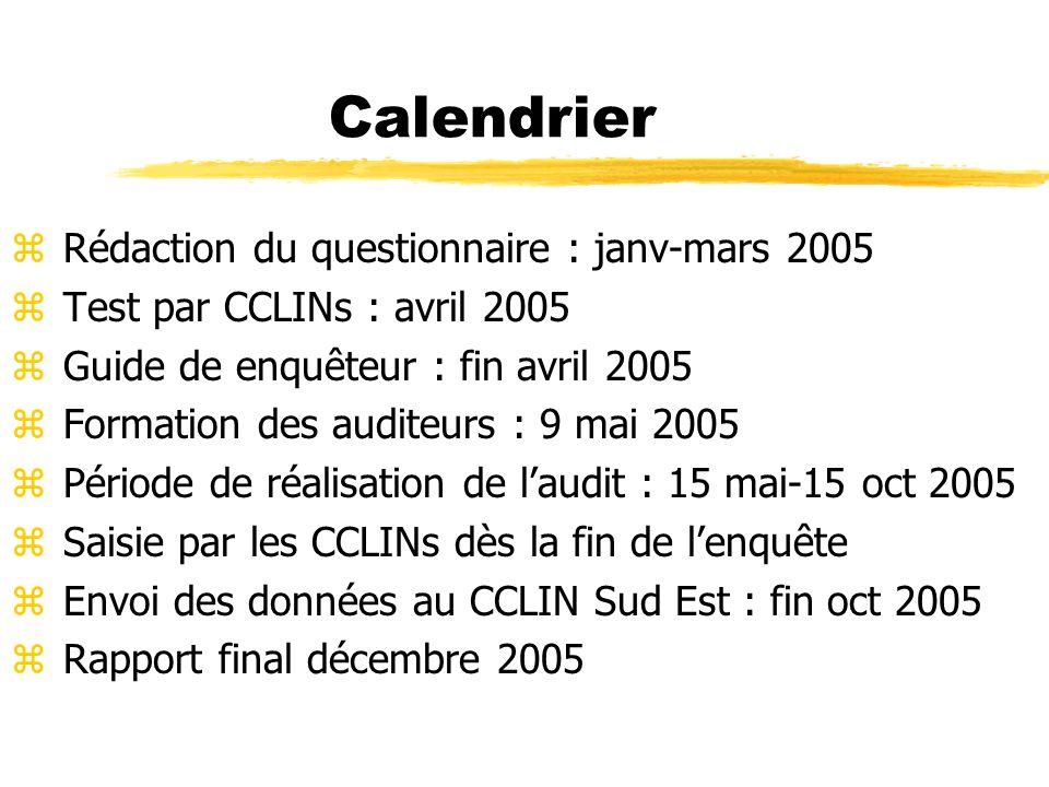 Calendrier z Rédaction du questionnaire : janv-mars 2005 z Test par CCLINs : avril 2005 z Guide de enquêteur : fin avril 2005 z Formation des auditeur