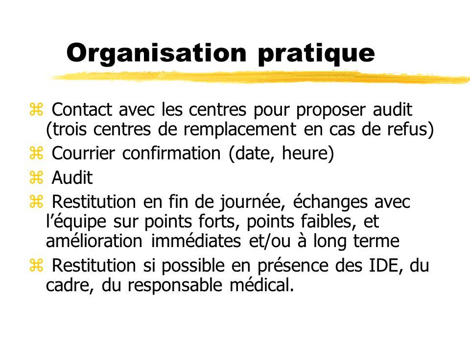 Organisation pratique z Contact avec les centres pour proposer audit (trois centres de remplacement en cas de refus) z Courrier confirmation (date, he