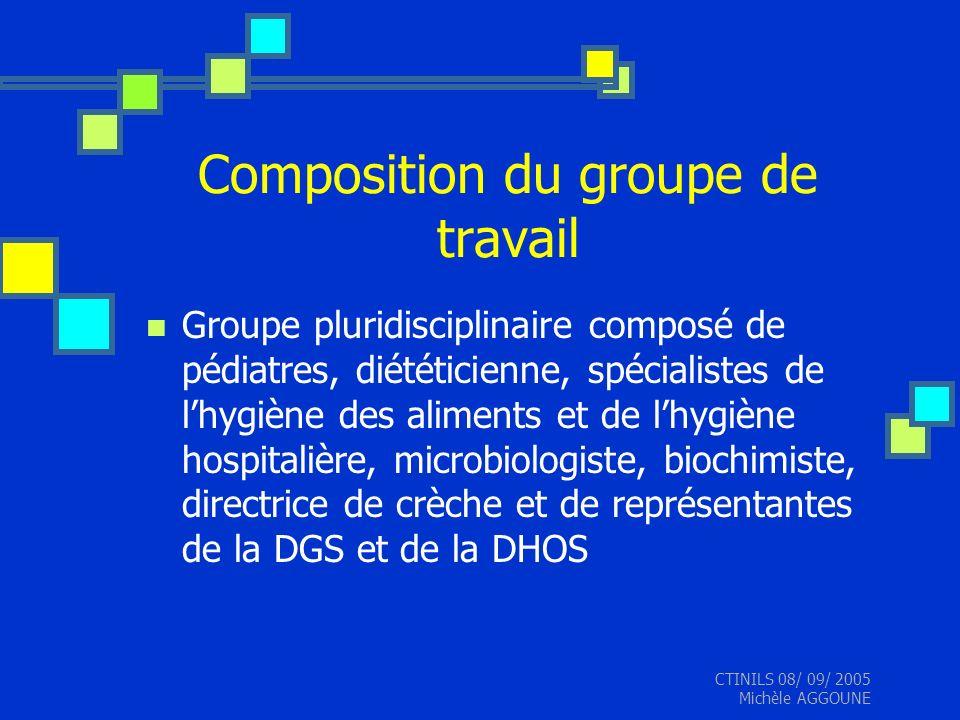 CTINILS 08/ 09/ 2005 Michèle AGGOUNE Composition du groupe de travail Groupe pluridisciplinaire composé de pédiatres, diététicienne, spécialistes de l