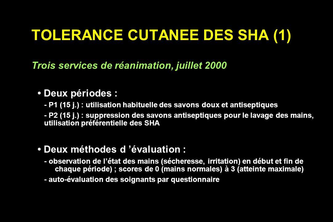 TOLERANCE CUTANEE DES SHA (2) Résultats de lobservation des mains (39 IDE ou AS) Période 1Période 2