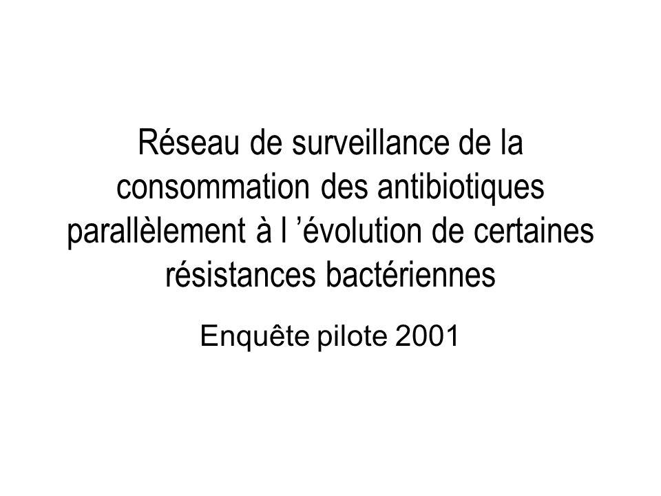 Réseau de surveillance de la consommation des antibiotiques parallèlement à l évolution de certaines résistances bactériennes Enquête pilote 2001