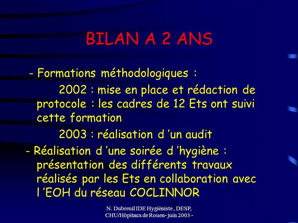 N. Dubreuil IDE Hygiéniste, DESP, CHU/Hôpitaux de Rouen- juin 2003 - BILAN A 2 ANS - Formations méthodologiques : 2002 : mise en place et rédaction de