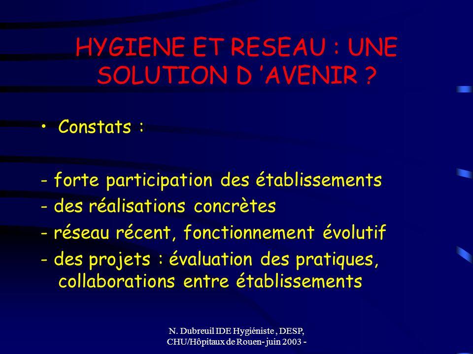 N. Dubreuil IDE Hygiéniste, DESP, CHU/Hôpitaux de Rouen- juin 2003 - HYGIENE ET RESEAU : UNE SOLUTION D AVENIR ? Constats : - forte participation des