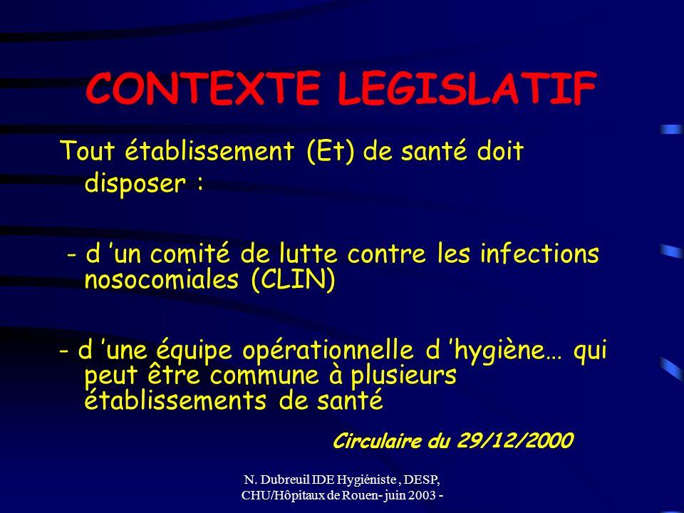 N. Dubreuil IDE Hygiéniste, DESP, CHU/Hôpitaux de Rouen- juin 2003 - CONTEXTE LEGISLATIF Tout établissement (Et) de santé doit disposer : - d un comit