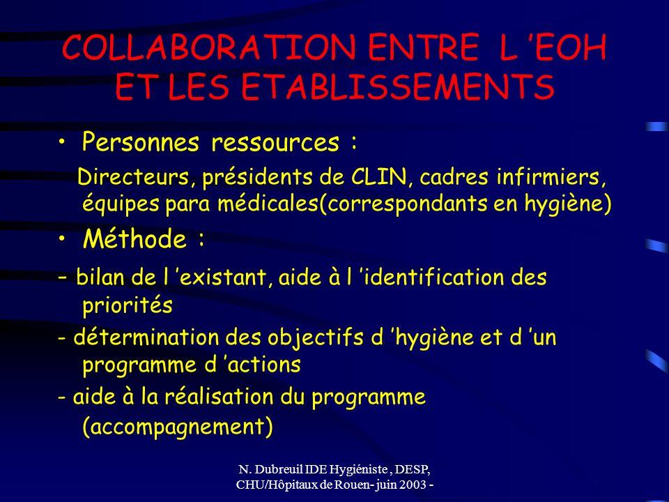 N. Dubreuil IDE Hygiéniste, DESP, CHU/Hôpitaux de Rouen- juin 2003 - COLLABORATION ENTRE L EOH ET LES ETABLISSEMENTS Personnes ressources : Directeurs