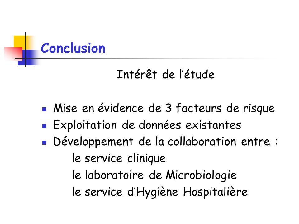 Conclusion Intérêt de létude Mise en évidence de 3 facteurs de risque Exploitation de données existantes Développement de la collaboration entre : le