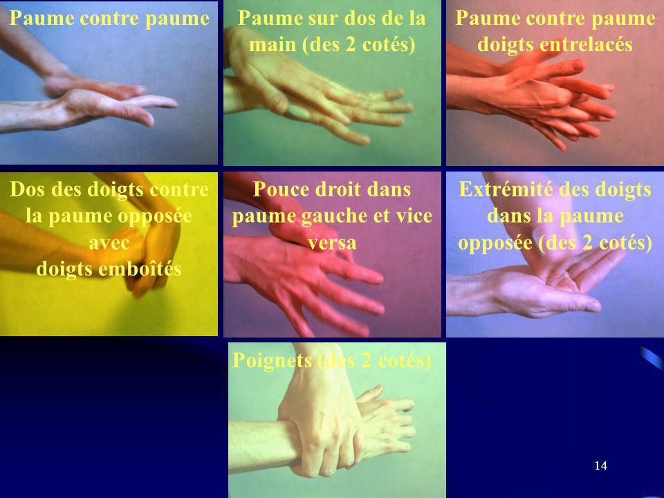 Formation en hygiène des mains EHPAD Paume contre paumePaume sur dos de la main (des 2 cotés) Paume contre paume doigts entrelacés Pouce droit dans pa