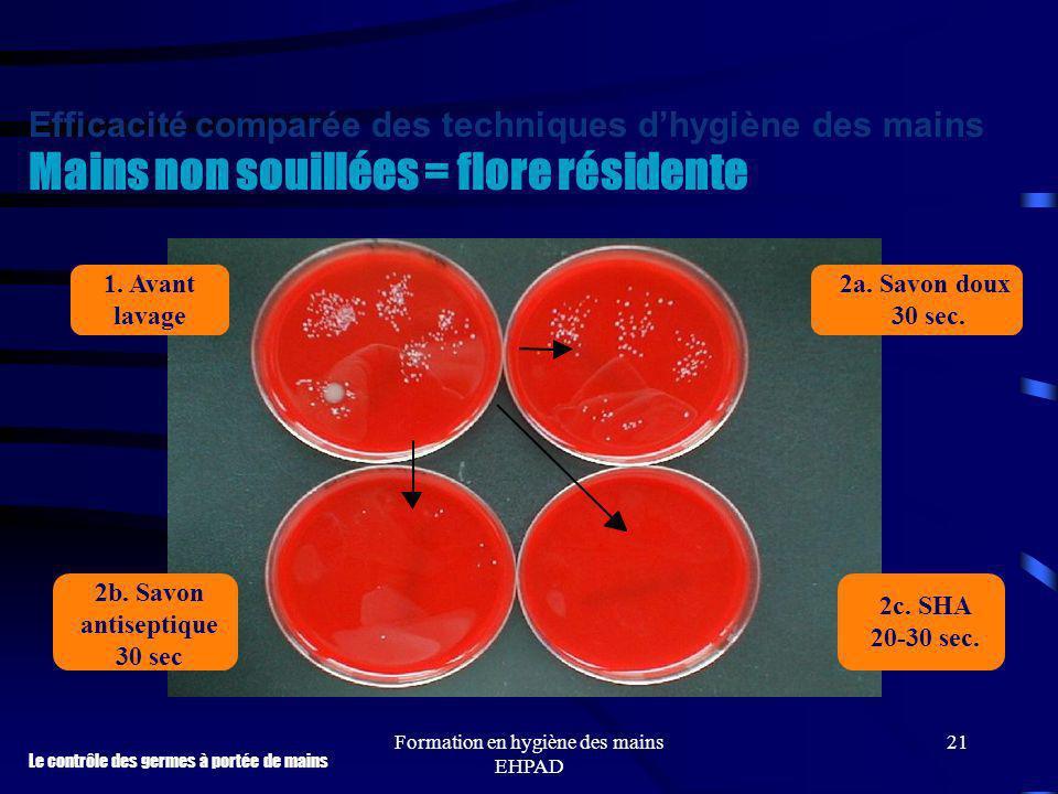 21 Le contrôle des germes à portée de mains Efficacité comparée des techniques dhygiène des mains Mains non souillées = flore résidente 2a. Savon doux