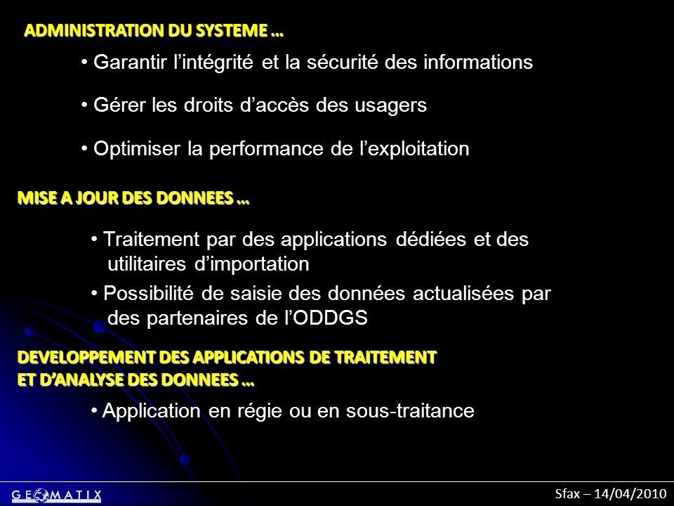 Sfax – 14/04/2010 ADMINISTRATION DU SYSTEME … Garantir lintégrité et la sécurité des informations Gérer les droits daccès des usagers Optimiser la per