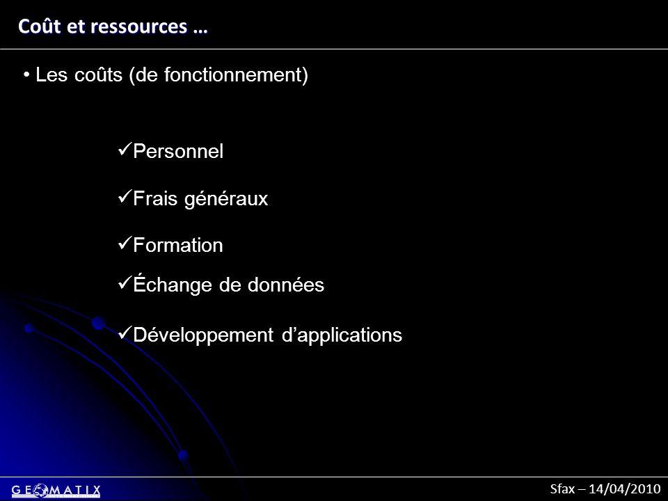 Sfax – 14/04/2010 Coût et ressources … Les coûts (de fonctionnement) Personnel Frais généraux Formation Échange de données Développement dapplications
