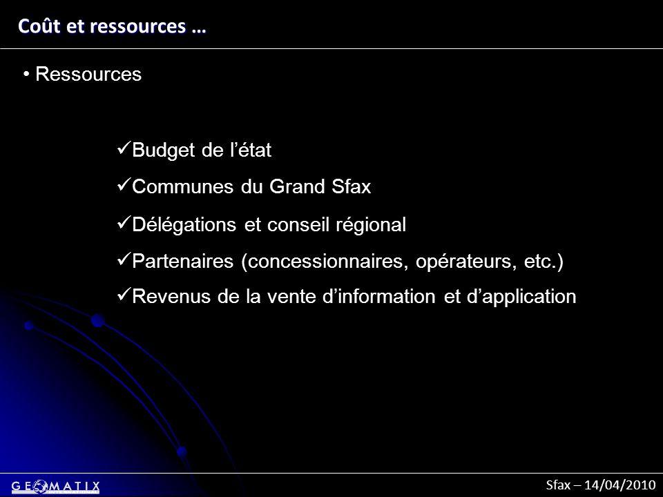 Sfax – 14/04/2010 Coût et ressources … Ressources Budget de létat Communes du Grand Sfax Délégations et conseil régional Partenaires (concessionnaires