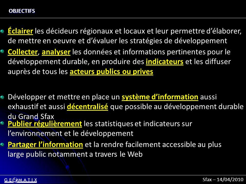 Sfax – 14/04/2010 OBJECTIFS Éclairer les décideurs régionaux et locaux et leur permettre délaborer, de mettre en oeuvre et dévaluer les stratégies de
