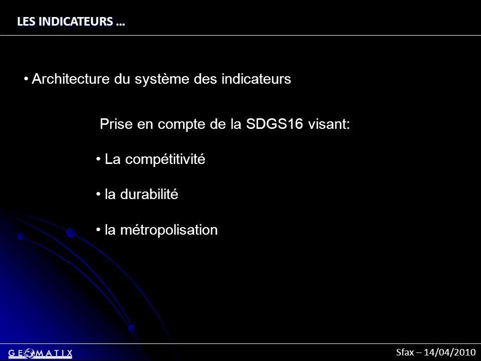 Sfax – 14/04/2010 LES INDICATEURS … Architecture du système des indicateurs Prise en compte de la SDGS16 visant: La compétitivité la durabilité la mét
