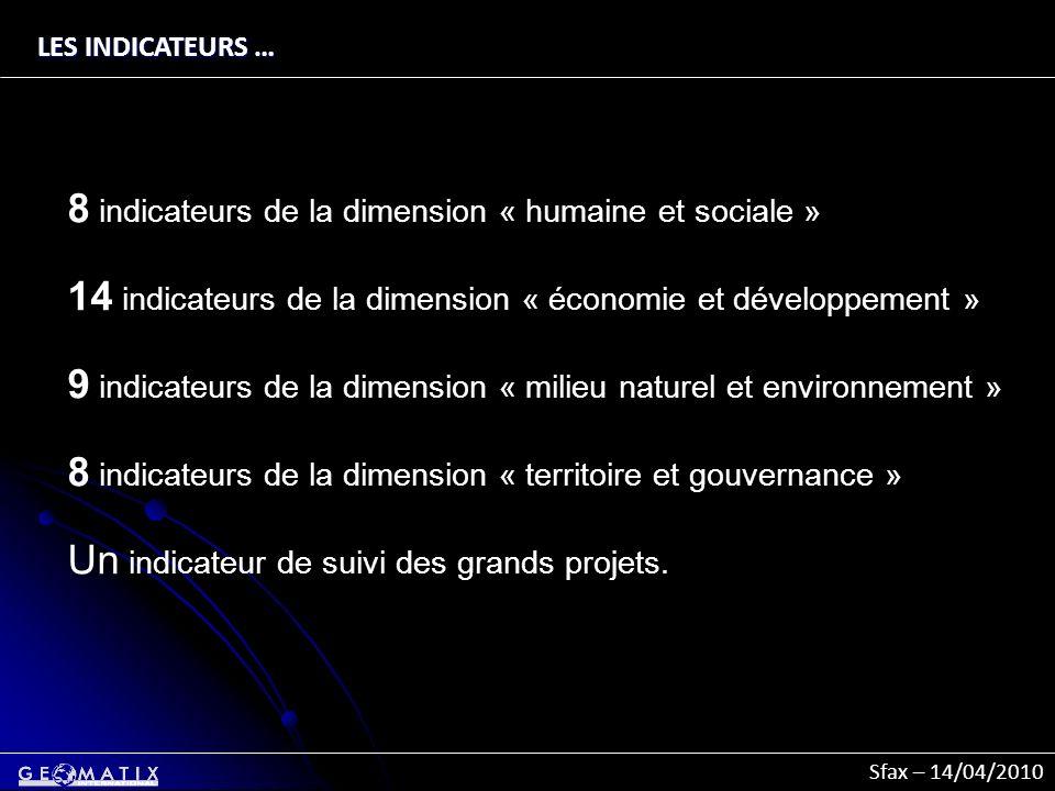 Sfax – 14/04/2010 8 indicateurs de la dimension « humaine et sociale » 14 indicateurs de la dimension « économie et développement » 9 indicateurs de l