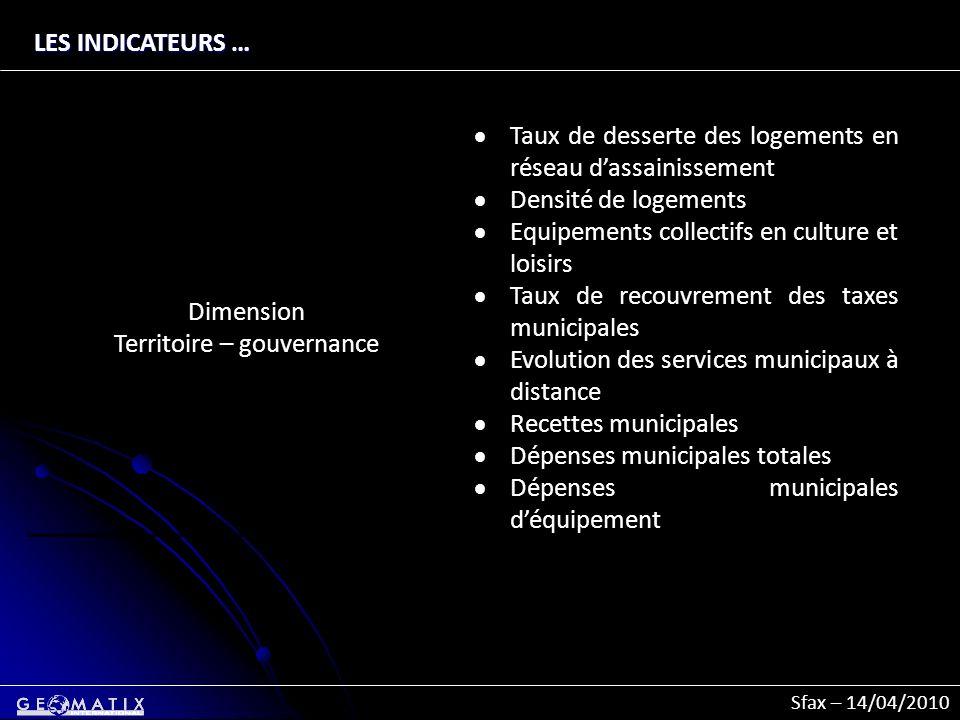 Sfax – 14/04/2010 LES INDICATEURS … Dimension Territoire – gouvernance Taux de desserte des logements en réseau dassainissement Densité de logements E