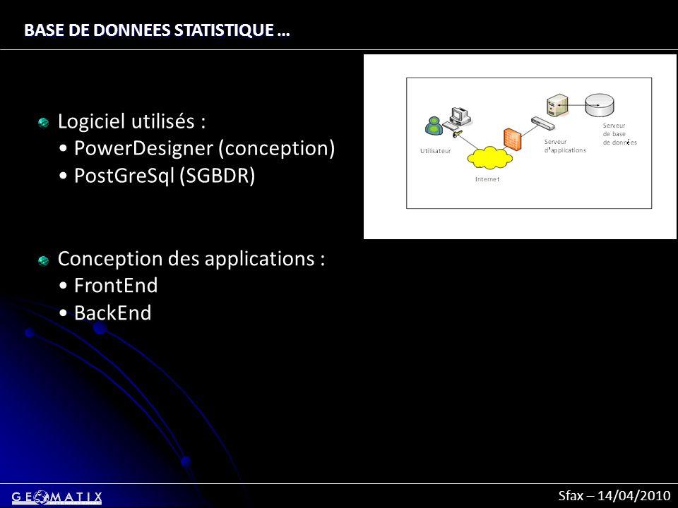 Sfax – 14/04/2010 Logiciel utilisés : PowerDesigner (conception) PostGreSql (SGBDR) BASE DE DONNEES STATISTIQUE … Conception des applications : FrontE
